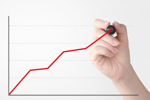 会社の利益が上がっているなら給料アップの交渉が上手くいく可能性はある