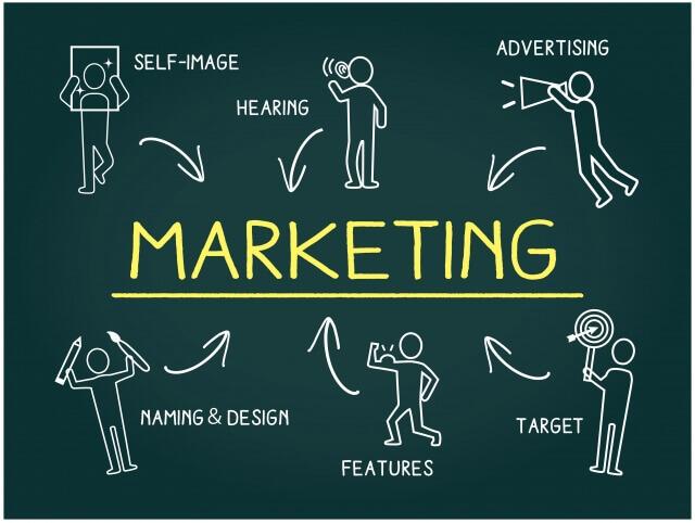 webマーケターの仕事内容や必要スキルとは?将来性や年収面の魅力