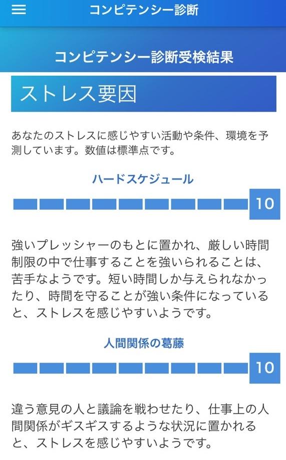 適正チェック診断(コンピテンシー診断)